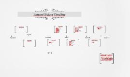 Roman History Timeline