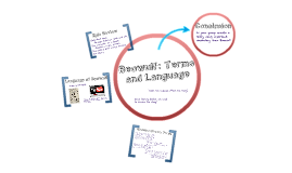 Beowulf: Language and terms