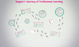 Wagner's Professional Learning Journey