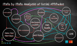 Copy of State by State Analysis of Social Attitudes