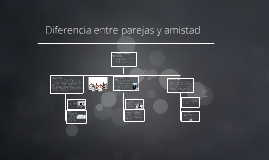 Copy of Diferencia entre parejas y amistad