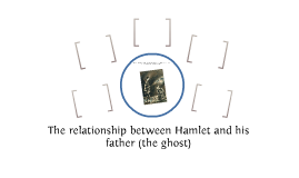 Hamlet and his father (the ghost)