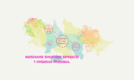 Copy of NECESIDADES EDUCATIVAS ESPECIALES Y DIVERSIDAD FUNCIONAL.