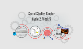 SS Cluster, Cycle 2, Week 5