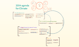 Copy of 2014 agenda for Climate