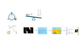 Trabalho de BME (Biodiesel)