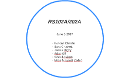 RS102A/202A