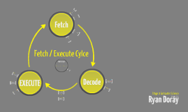 Copy of The Fetch / Execute Cycle