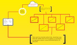 causas que llevan a la innovacion de procesos o productos tecnicos