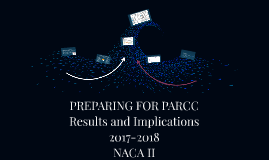 Copy of PREPARING FOR PARCC: A SHARED RESPONSIBILITY ACROSS CONTENT