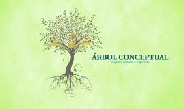 Copy of ÁRBOL CONCEPTUAL