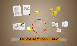 Copy of LA FAMILIA Y LA CULTURA
