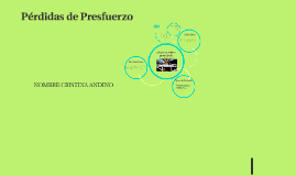 Copy of Pérdidas de Presfuerzo