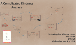 a complicated kindness chapter summary The first 10 chapters of a complicated kindness give the reader a look into the past of nomi nickel summarizer: prepare a brief summary of.