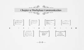 Chapter 9: Workplace Communication