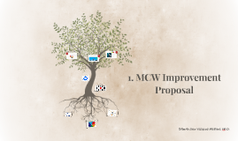 MCW Improvement Proposal