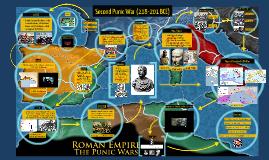 Eutropius Timeline