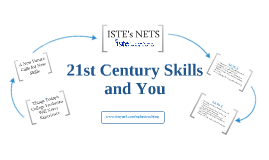 Copy of 21st Century Skills