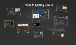 Copy of 7 Steps to Writing Success