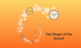 Copy of The Shape of the Sword