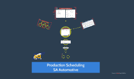 Production Scheduling                                      S