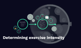 Determining exercise intensity