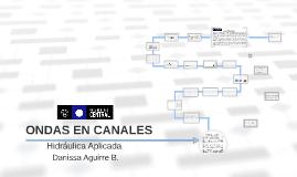 Copy of ONDAS EN CANALES
