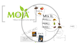 Copy of The Complete Guide to Mixing Your MojaMix