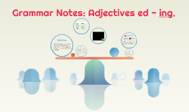 Grammar Notes: Adjectives ed - ing.