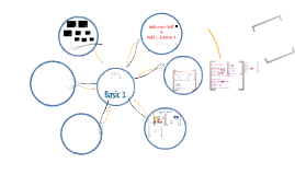 Copy of Basic 1