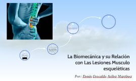 La Biomecánica y su Relación con Las Lesiones Musculo esquel