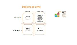 Diagrama de Covey