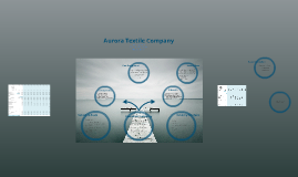 aurora textile company npv analysis Case study 19: worldwide paper company-solution this is difficult to get free case study solution of corporate finance, financial management and so on.