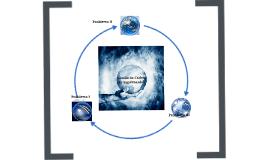 GCS - Cap 2 - Estratégia e Planejamento