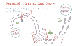 Copy of Rosenblatt's Transactional Theory: Eliciting Aesthetic Responses from Readings on Topics of Social Justice