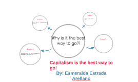 Capitalism is the Best way to go!