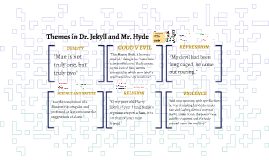 Themes in Dr. Jekyll and Mr. Hyde