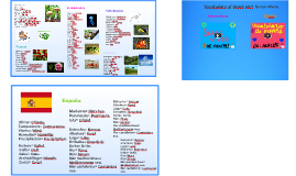 Copy of Vocabulary of Spain and  Seres vivios.