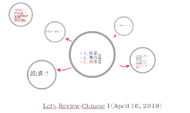 Review for Chinese I (April 16, 2019)