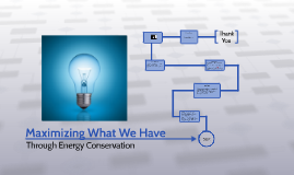 Copy of Maximizing What We Have