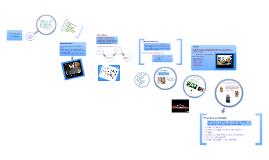 Copy of Copy of Aktywizacja sprzedaży