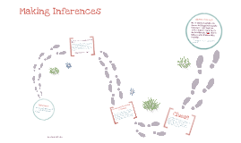 Fig19D- Inferences
