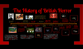 History of British Horror