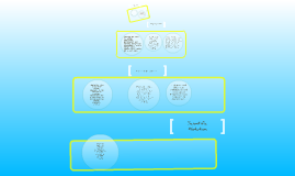 Copy of Integers