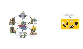 Copy of La brecha digital, un concepto social con 4 dimensiones.
