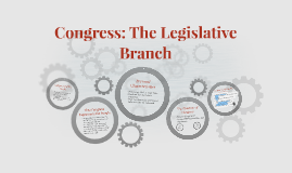 Congress: The Legislative Branch