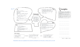 school-to-work transition for a stylist - Empaty Map