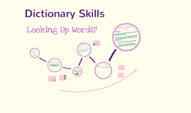 Dictionary Skills - Looking Up Words