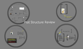 Copy of Plot Structure Review