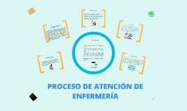 Copy of Generalidades del proceso enfermero